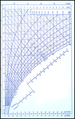 Technicien calibrage et mesure